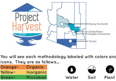 Project Harvest works in four Arizona communities